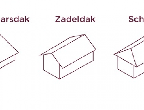 Wat heb ik nodig bij welk type dak?